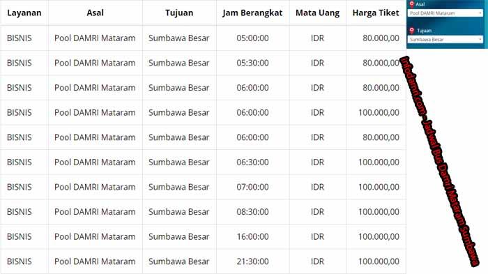 Jadwal Bus Damri Mataram Sumbawa