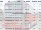 Damri Mataram Sumbawa Besar